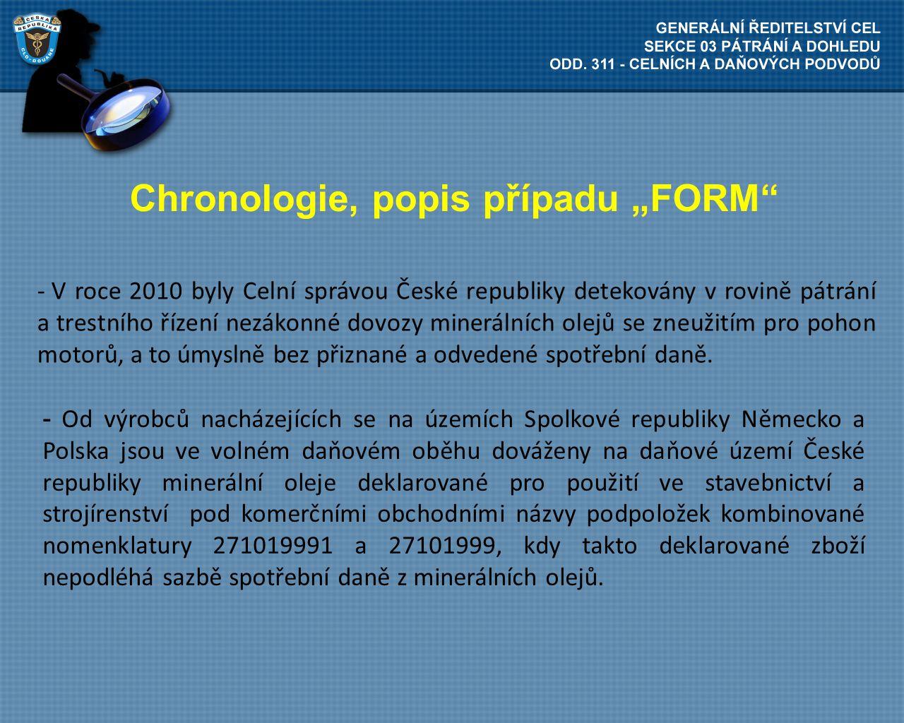 """Chronologie, popis případu """"FORM"""" - V roce 2010 byly Celní správou České republiky detekovány v rovině pátrání a trestního řízení nezákonné dovozy min"""