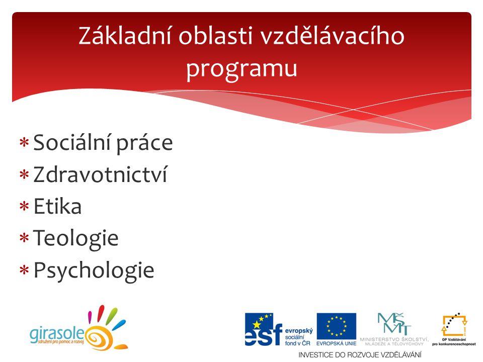  Sociální práce  Zdravotnictví  Etika  Teologie  Psychologie Základní oblasti vzdělávacího programu