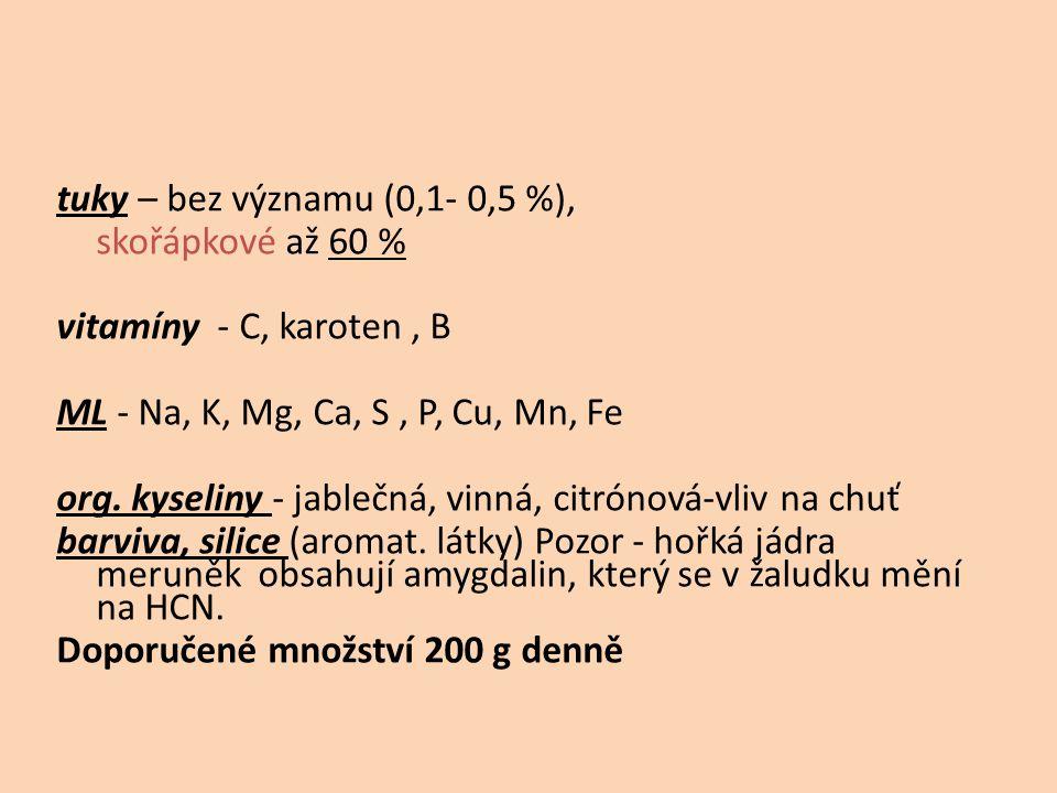 tuky – bez významu (0,1- 0,5 %), skořápkové až 60 % vitamíny - C, karoten, B ML - Na, K, Mg, Ca, S, P, Cu, Mn, Fe org. kyseliny - jablečná, vinná, cit