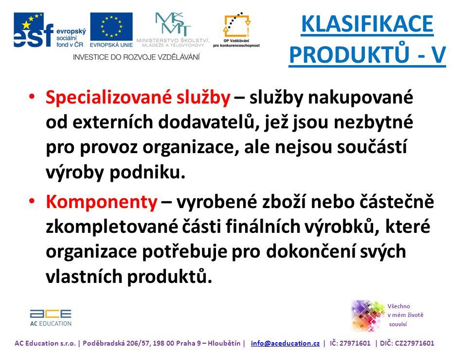 Všechno v mém životě souvisí AC Education s.r.o.   Poděbradská 206/57, 198 00 Praha 9 – Hloubětín   info@aceducation.cz   IČ: 27971601   DIČ: CZ279716