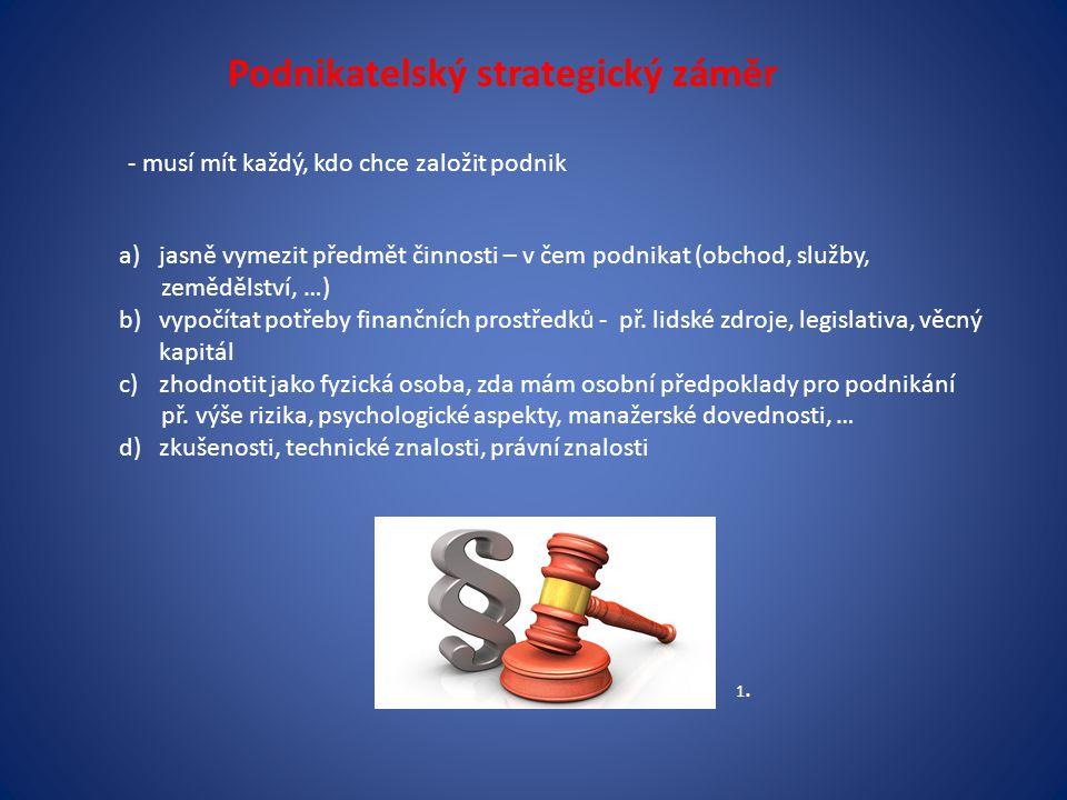 Sestavení podnikatelského záměru - podnikatelský záměr musí být doložen podnikatelským rozpočtem, který obsahuje budoucí výnosy (příjmy) a možnými náklady (výdaji) - na úspěšnost podnikatelského záměru ukazuje pak hospodářský výsledek (zisk) Podnikatelský rozpočet - slouží nejen budoucímu podnikateli, ale i konkrétní bance, zda poskytne úvěr - musí se vyčíslit vlastní i cizí zdroje Počáteční fáze - HLAD - náročná na peníze: financovány nákupy materiálu, energie, stroje, … - faktury propláceny déle