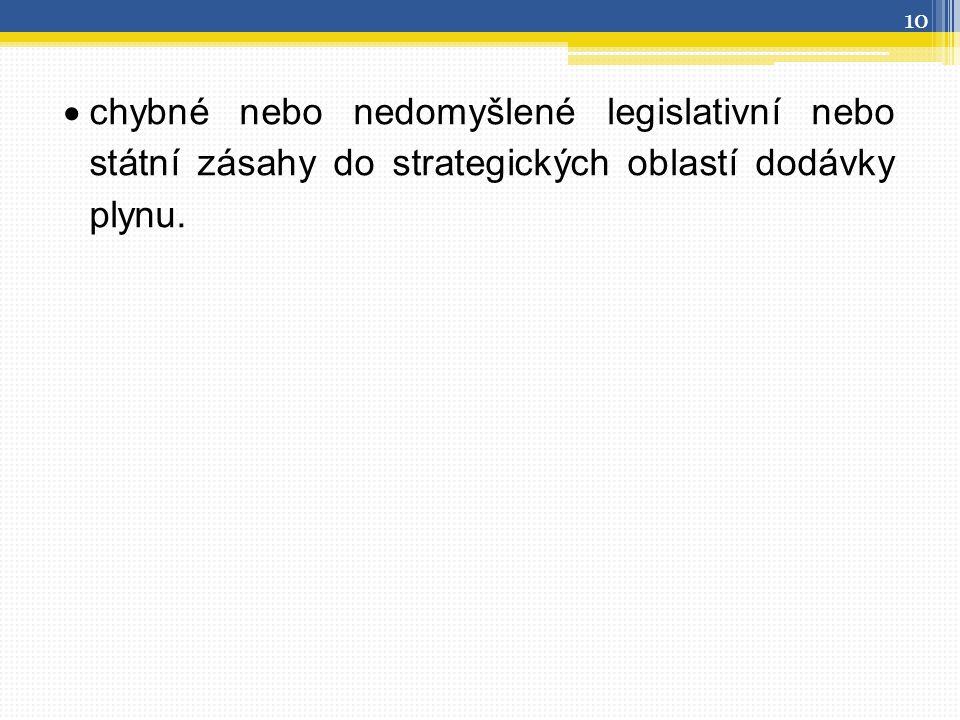  chybné nebo nedomyšlené legislativní nebo státní zásahy do strategických oblastí dodávky plynu. 10