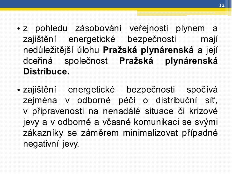 z pohledu zásobování veřejnosti plynem a zajištění energetické bezpečnosti mají nedůležitější úlohu Pražská plynárenská a její dceřiná společnost Praž