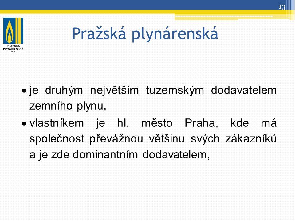 Pražská plynárenská  je druhým největším tuzemským dodavatelem zemního plynu,  vlastníkem je hl. město Praha, kde má společnost převážnou většinu sv