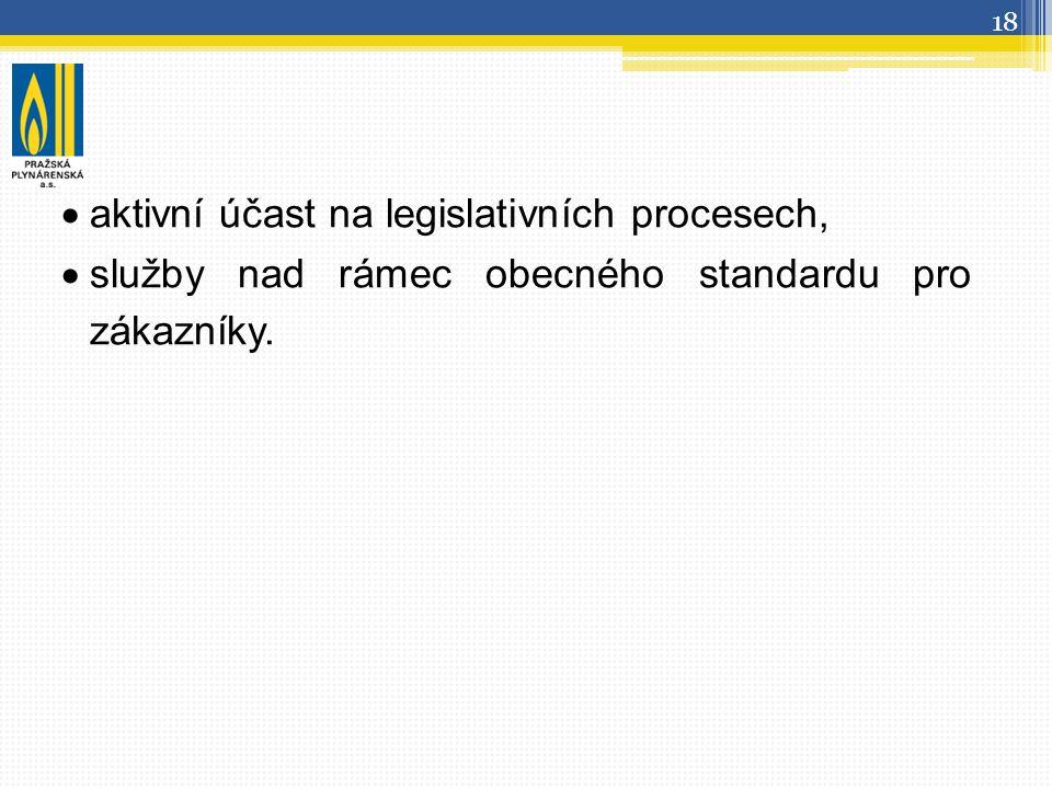  aktivní účast na legislativních procesech,  služby nad rámec obecného standardu pro zákazníky. 18
