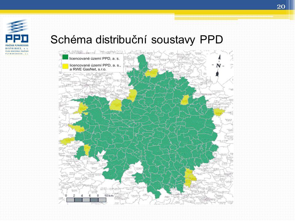 Schéma distribuční soustavy PPD 20