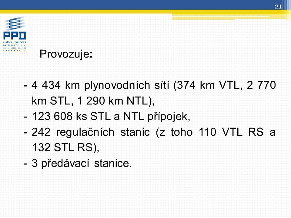 Provozuje: -4 434 km plynovodních sítí (374 km VTL, 2 770 km STL, 1 290 km NTL), -123 608 ks STL a NTL přípojek, -242 regulačních stanic (z toho 110 V