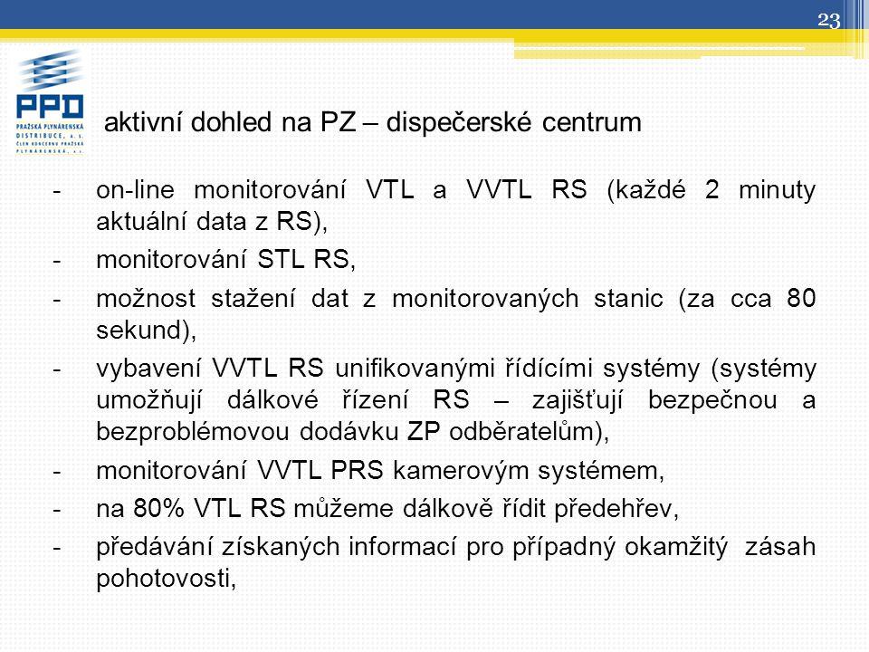aktivní dohled na PZ – dispečerské centrum -on-line monitorování VTL a VVTL RS (každé 2 minuty aktuální data z RS), -monitorování STL RS, -možnost sta