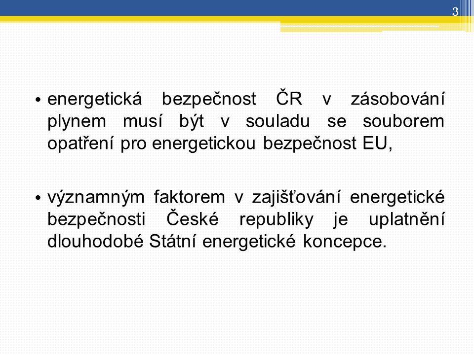 energetická bezpečnost ČR v zásobování plynem musí být v souladu se souborem opatření pro energetickou bezpečnost EU, významným faktorem v zajišťování