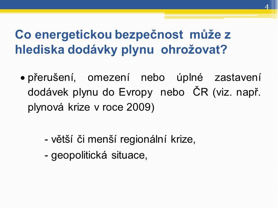 Co energetickou bezpečnost může z hlediska dodávky plynu ohrožovat?  přerušení, omezení nebo úplné zastavení dodávek plynu do Evropy nebo ČR (viz. na
