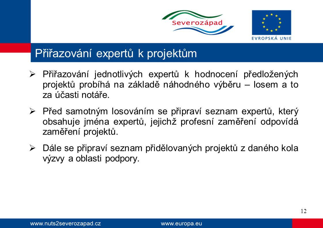  Přiřazování jednotlivých expertů k hodnocení předložených projektů probíhá na základě náhodného výběru – losem a to za účasti notáře.