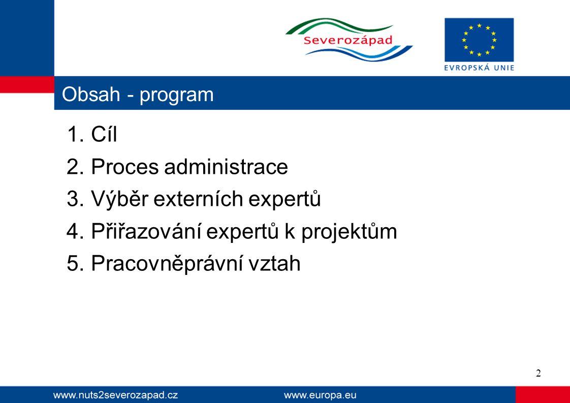 1.Cíl 2.Proces administrace 3.Výběr externích expertů 4.Přiřazování expertů k projektům 5.Pracovněprávní vztah Obsah - program 2