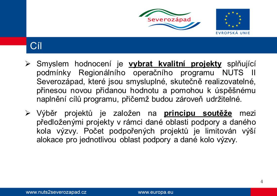  Po přiřazení expertů k projektům, je s experty uzavřen pracovně právní vztah - sepsána dohoda o provedení práce.