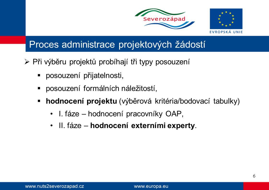  Při výběru projektů probíhají tři typy posouzení  posouzení přijatelnosti,  posouzení formálních náležitostí,  hodnocení projektu (výběrová kritéria/bodovací tabulky) I.
