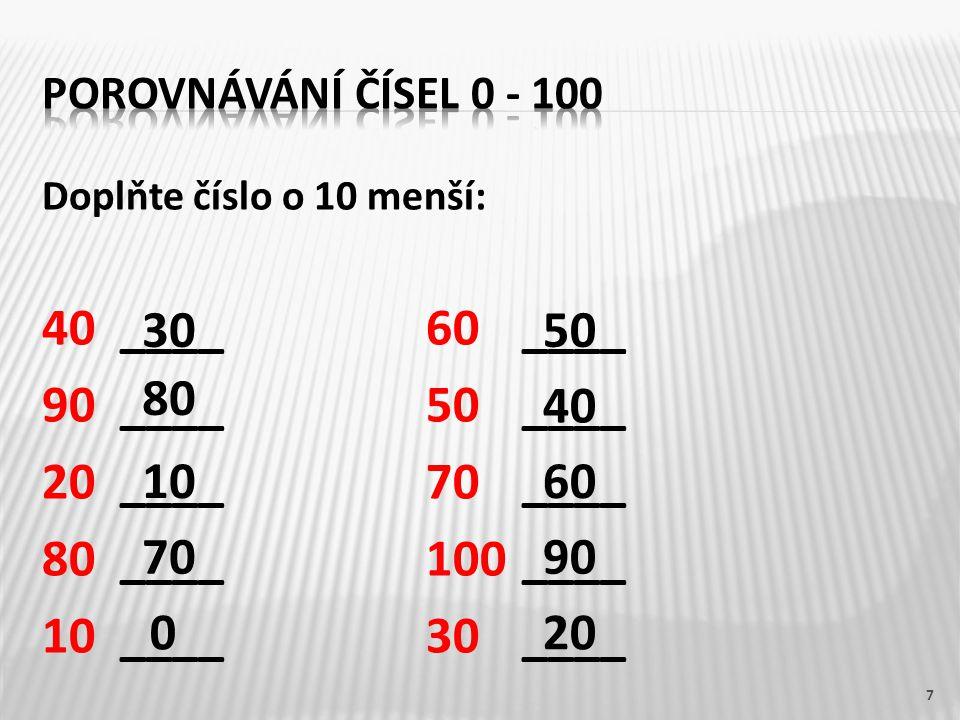 Doplňte číslo o 10 menší: 40____60____ 90____50____ 20 ____70____ 80____100____ 10____30____ 7 30 80 10 70 0 50 40 60 90 20