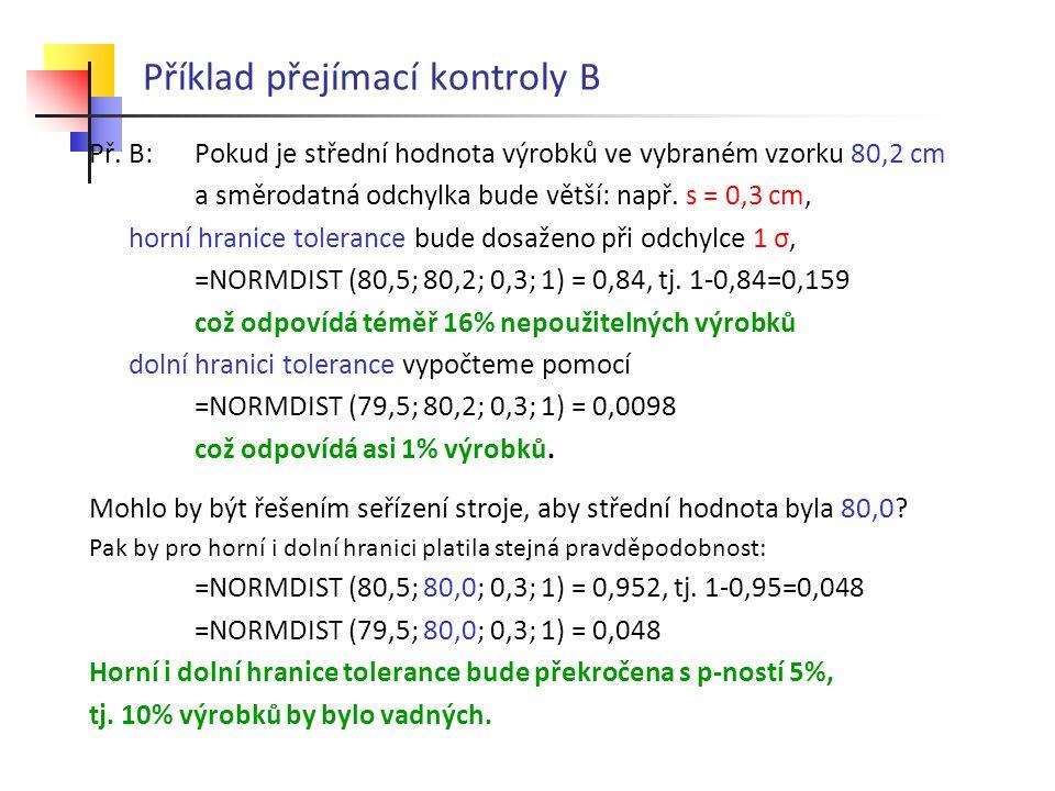 Příklad přejímací kontroly B Př.