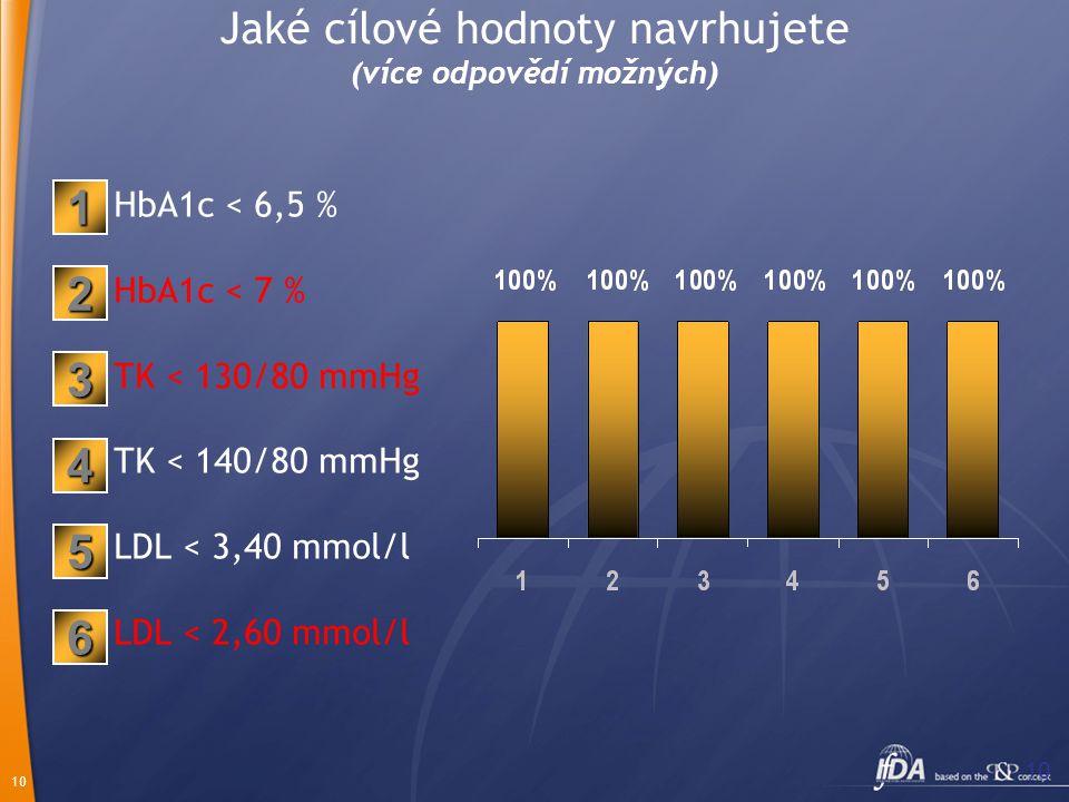 10 Jaké cílové hodnoty navrhujete (více odpovědí možných) HbA1c < 6,5 % HbA1c < 7 % TK < 130/80 mmHg TK < 140/80 mmHg LDL < 3,40 mmol/l LDL < 2,60 mmo