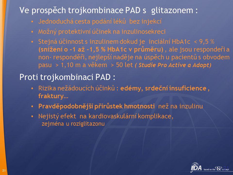21 Ve prospěch trojkombinace PAD s glitazonem : Jednoduchá cesta podání léků bez injekcí Možný protektivní účinek na inzulinosekreci Stejná účinnost s
