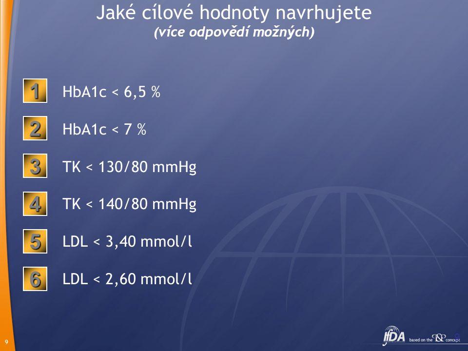 9 9 Jaké cílové hodnoty navrhujete (více odpovědí možných) HbA1c < 6,5 % HbA1c < 7 % TK < 130/80 mmHg TK < 140/80 mmHg LDL < 3,40 mmol/l LDL < 2,60 mm