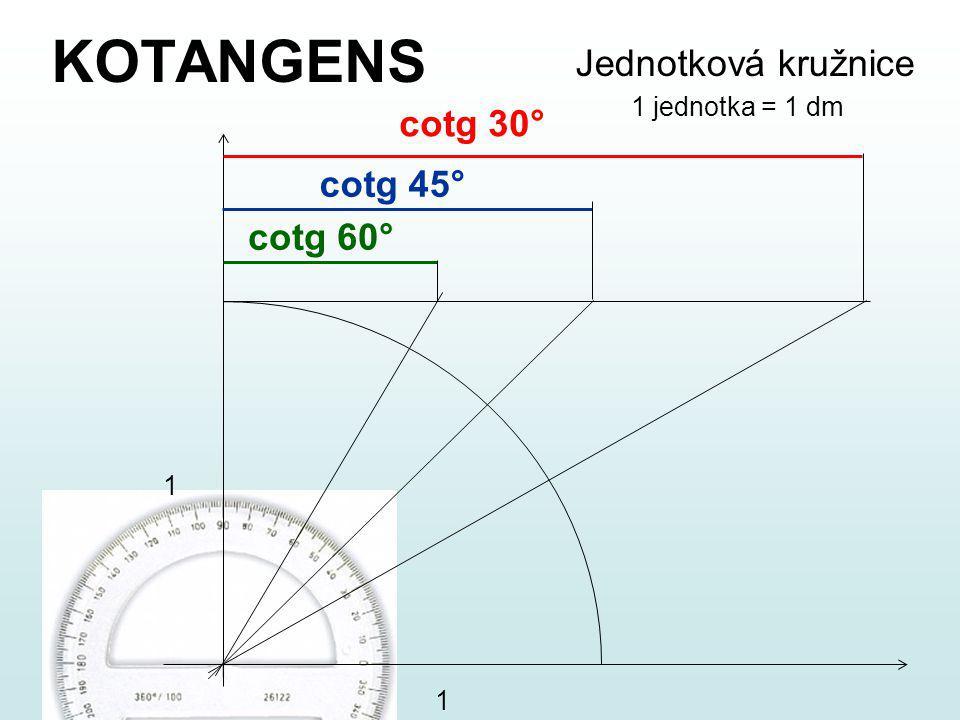 KOTANGENS Jednotková kružnice 1 1 cotg 30° cotg 45° cotg 60° 1 jednotka = 1 dm