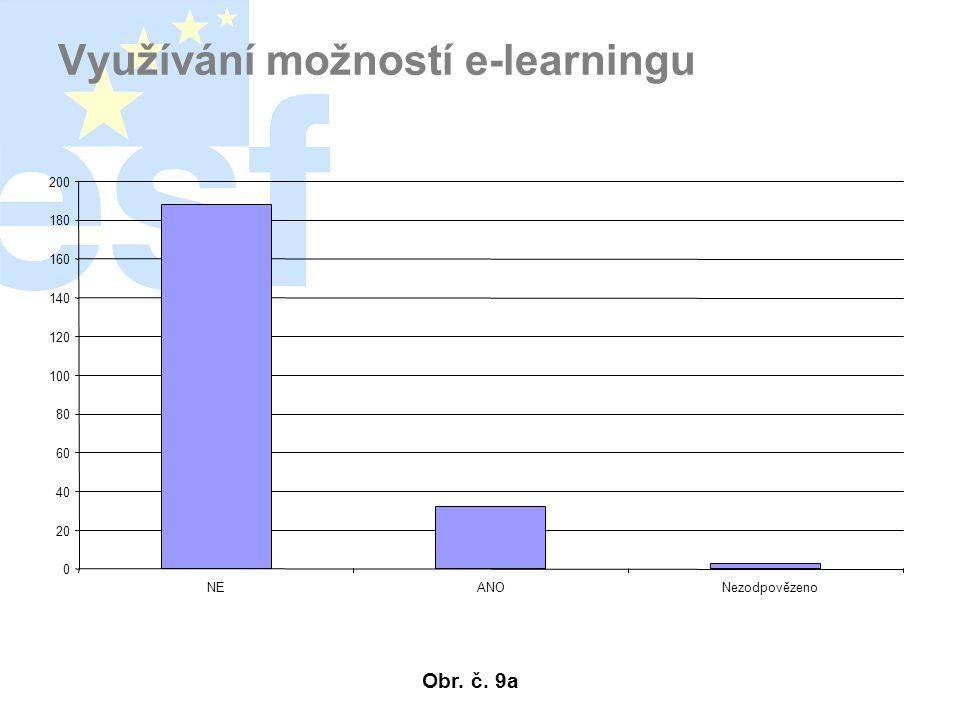 Využívání možností e-learningu 0 20 40 60 80 100 120 140 160 180 200 NEANONezodpovězeno Obr. č. 9a