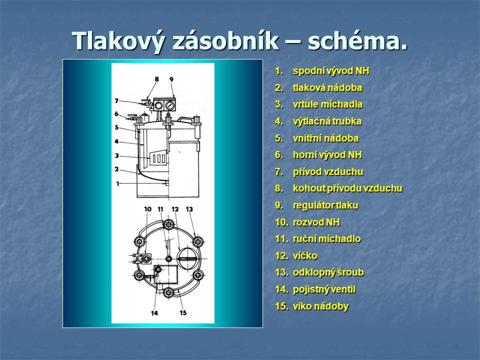 Tlakový zásobník – schéma. 1.spodní vývod NH 2.tlaková nádoba 3.vrtule míchadla 4.výtlačná trubka 5.vnitřní nádoba 6.horní vývod NH 7.přívod vzduchu 8