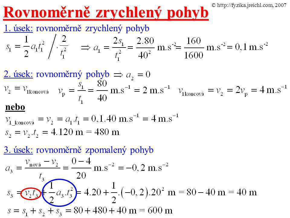 Rovnoměrně zrychlený pohyb © http://fyzika.jreichl.com, 2007 Cyklista se rozjíždí z klidu tak, že za 40 s urazí dráhu 80 m.