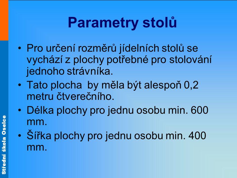Střední škola Oselce Kombinace spojení na vlastní pero a drážku a na svlak obr. 7)