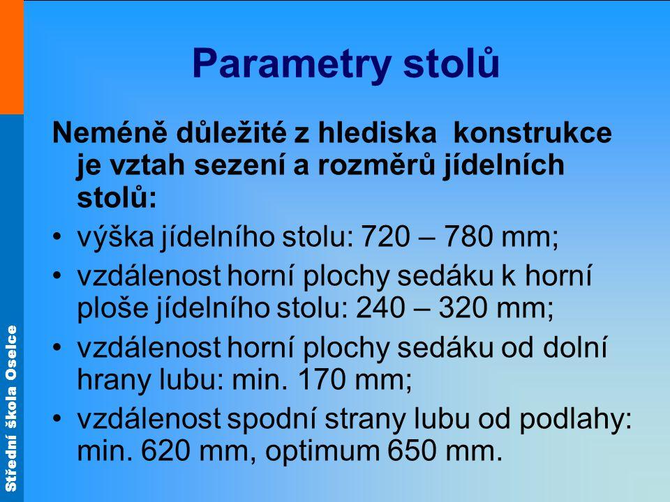 Střední škola Oselce Parametry stolů Neméně důležité z hlediska konstrukce je vztah sezení a rozměrů jídelních stolů: výška jídelního stolu: 720 – 780