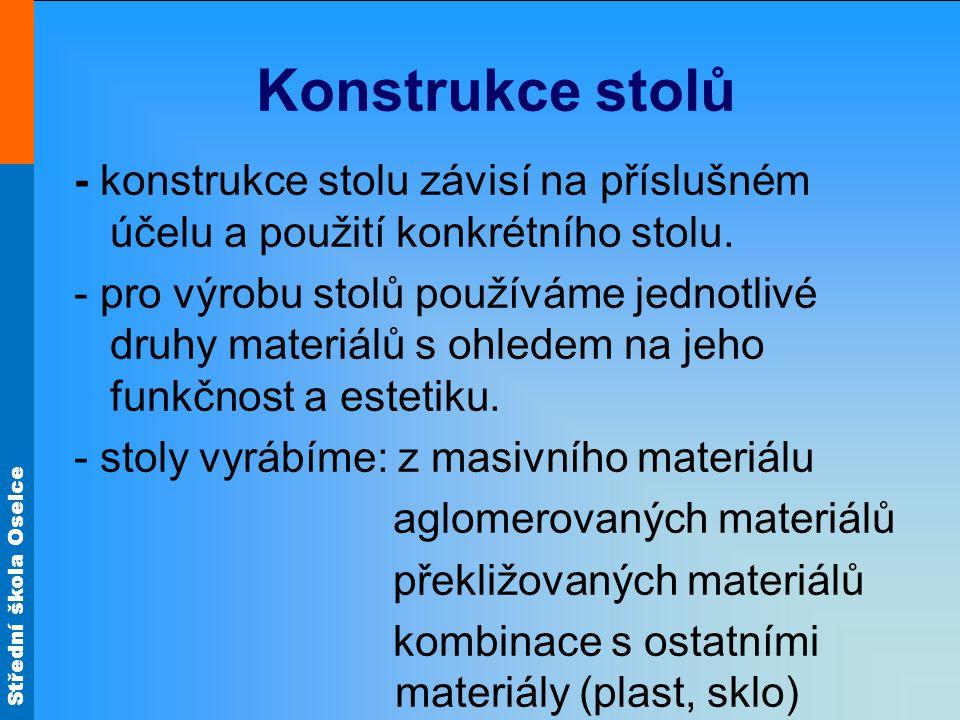 Střední škola Oselce Jídelní stůl- nárys (obr. 1)