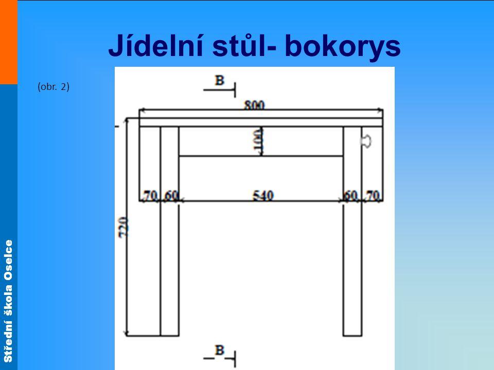 Střední škola Oselce Jídelní stůl- řez A-A (obr. 3)