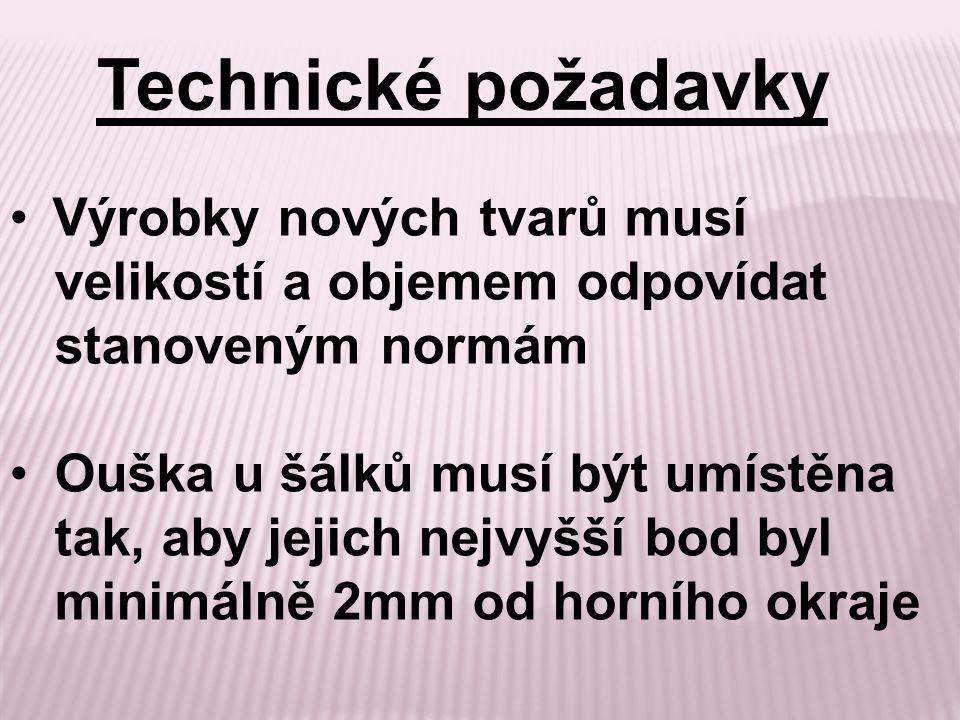 Tvary porcelánových šálků Zdroj: Modelářství porcelánu, Jiří Špís, SPN 1985, 4. 85-80-39/1