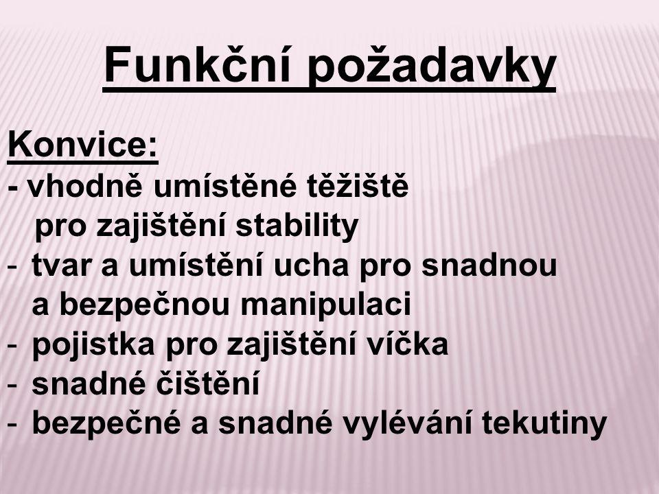 Správně umístěné těžiště Chybně umístěné těžiště Zdroj: Modelářství porcelánu, Jiří Špís, SPN 1985, 4.