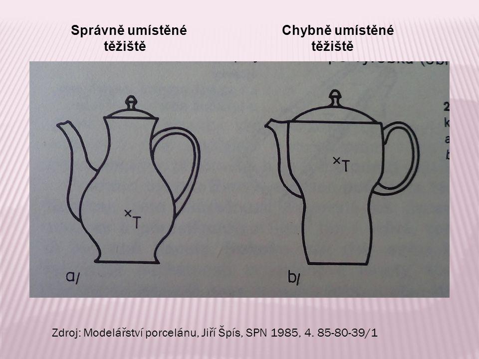 Správné umístění ucha Chybné umístění ucha Zdroj: Modelářství porcelánu, Jiří Špís, SPN 1985, 4.