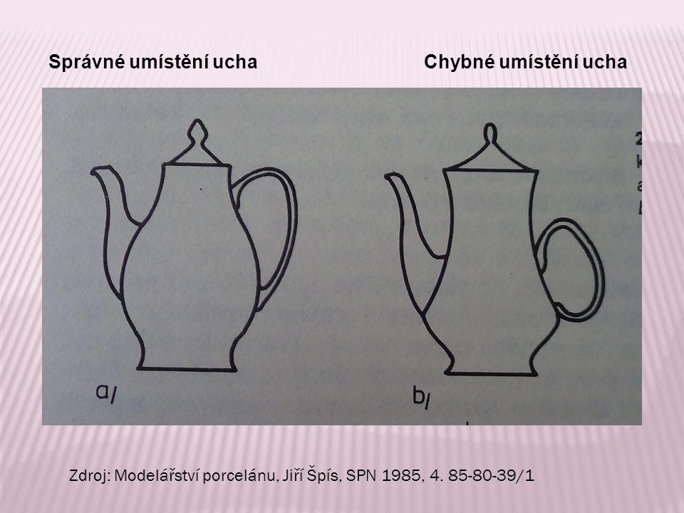 Pojistka víčka konvice Zdroj: Modelářství porcelánu, Jiří Špís, SPN 1985, 4. 85-80-39/1