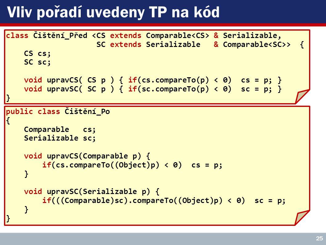 Vliv pořadí uvedeny TP na kód 25 class Čištění_Před & Serializable, SC extends Serializable & Comparable > { CS cs; SC sc; void upravCS( CS p ) { if(cs.compareTo(p) < 0) cs = p; } void upravSC( SC p ) { if(sc.compareTo(p) < 0) sc = p; } } public class Čištění_Po { Comparable cs; Serializable sc; void upravCS(Comparable p) { if(cs.compareTo((Object)p) < 0) cs = p; } void upravSC(Serializable p) { if(((Comparable)sc).compareTo((Object)p) < 0) sc = p; }