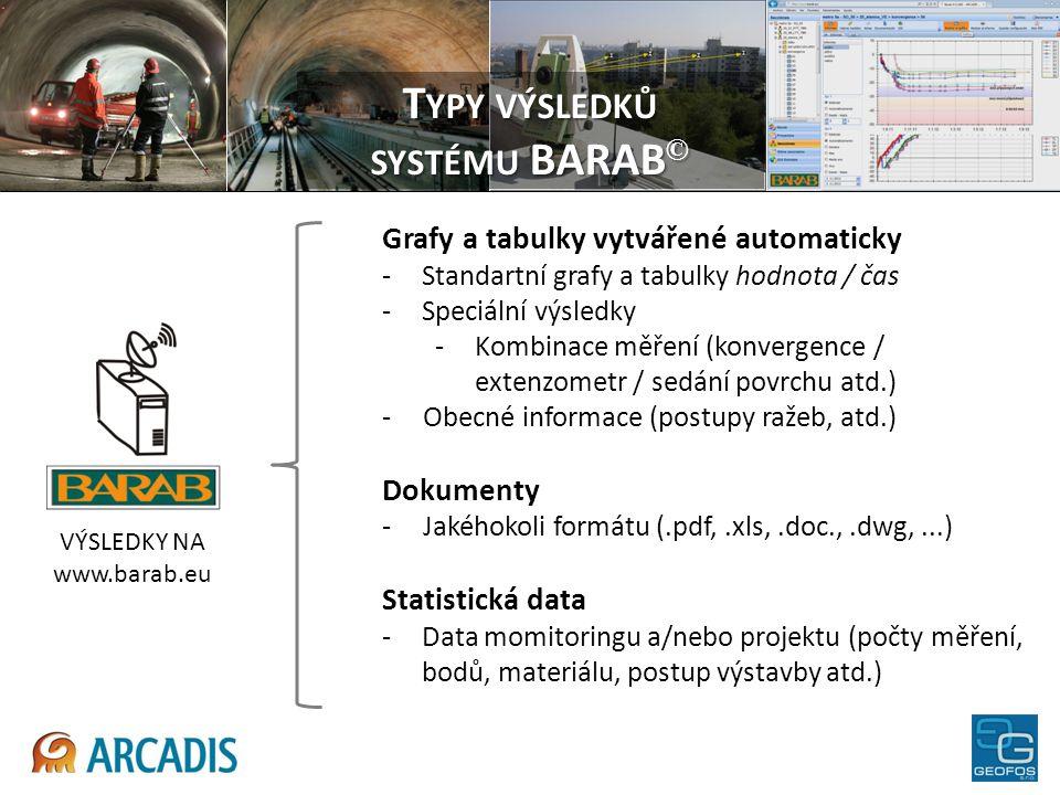 T YPY VÝSLEDKŮ SYSTÉMU BARAB © Grafy a tabulky vytvářené automaticky -Standartní grafy a tabulky hodnota / čas -Speciální výsledky -Kombinace měření (