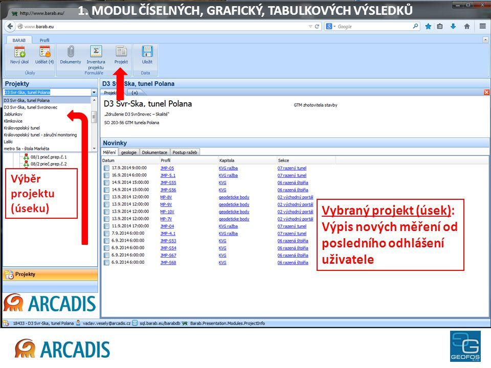 1. MODUL ČÍSELNÝCH, GRAFICKÝ, TABULKOVÝCH VÝSLEDKŮ Vybraný projekt (úsek): Výpis nových měření od posledního odhlášení uživatele Výběr projektu (úseku