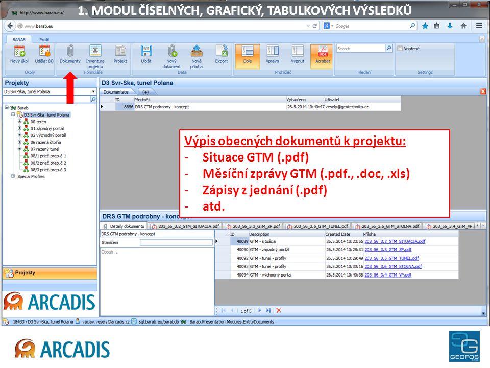 Výpis obecných dokumentů k projektu: -Situace GTM (.pdf) -Měsíční zprávy GTM (.pdf.,.doc,.xls) -Zápisy z jednání (.pdf) -atd. 1. MODUL ČÍSELNÝCH, GRAF