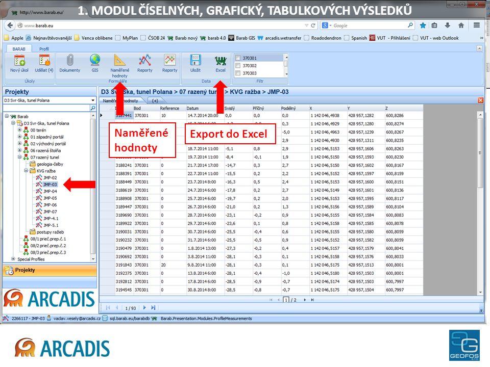 Naměřené hodnoty 1. MODUL ČÍSELNÝCH, GRAFICKÝ, TABULKOVÝCH VÝSLEDKŮ Export do Excel