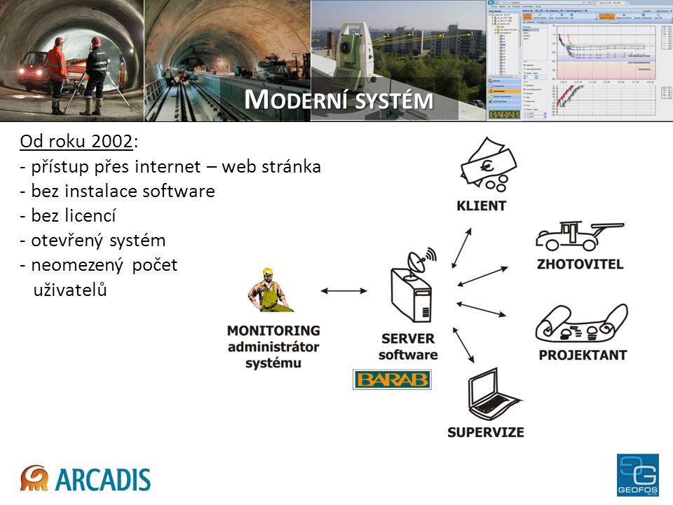 - Systém vyvinutý ARCADIS ve spolupráci s IT GePRO - ARCADIS realizuje jak monitoring, tak supervizi a TDI - Systém vyvinutý geotechniky, geodety a dozorem pro jejich vlastní potřebu a dle jejich požadavků - Systém má moduly nejen pro monitoring, ale také pro supervizi a technický dozor: - výsledky GTM - databázi dokumentů, certifikátů, výsledků zkoušek - statistický modul – množství měření, materiálů, postup prací atd.