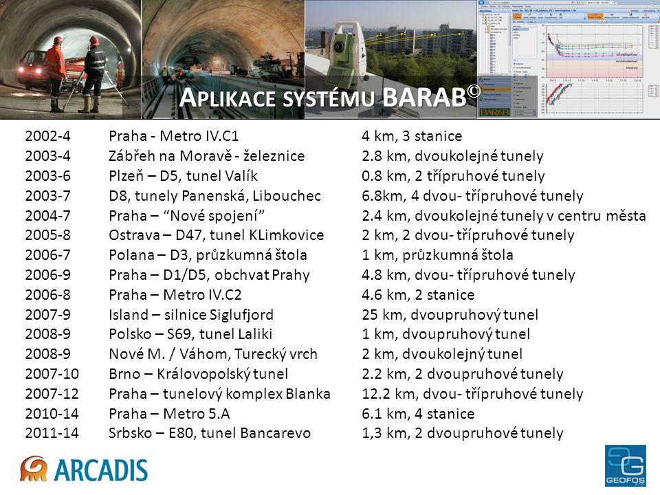 2002-4 Praha - Metro IV.C14 km, 3 stanice 2003-4 Zábřeh na Moravě - železnice2.8 km, dvoukolejné tunely 2003-6 Plzeň – D5, tunel Valík0.8 km, 2 třípru
