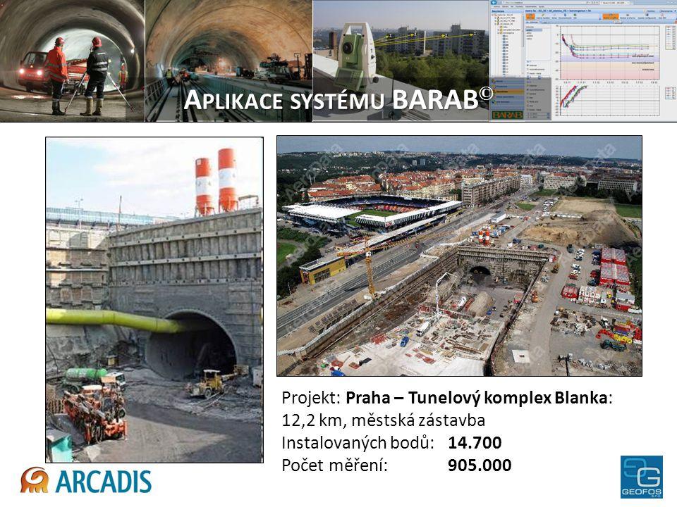 Projekt: Praha – Tunelový komplex Blanka: 12,2 km, městská zástavba Instalovaných bodů: 14.700 Počet měření: 905.000 A PLIKACE SYSTÉMU BARAB ©