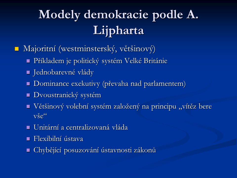 Modely demokracie podle A.