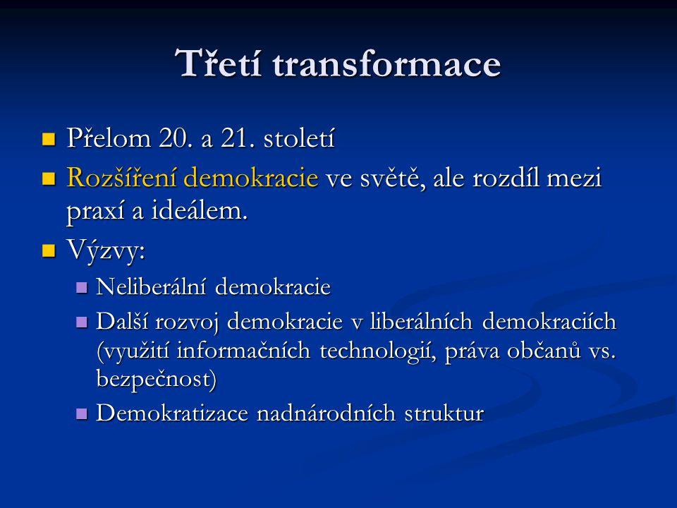 Třetí transformace Přelom 20. a 21. století Přelom 20. a 21. století Rozšíření demokracie ve světě, ale rozdíl mezi praxí a ideálem. Rozšíření demokra