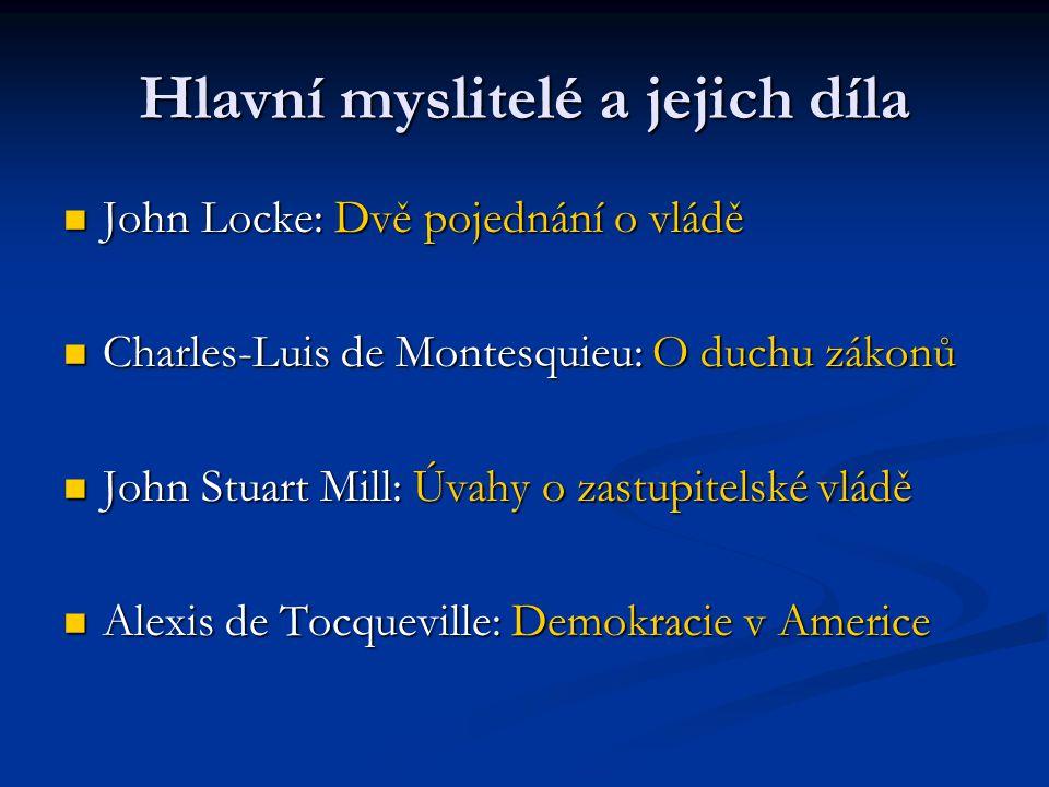 Hlavní myslitelé a jejich díla John Locke: Dvě pojednání o vládě John Locke: Dvě pojednání o vládě Charles-Luis de Montesquieu: O duchu zákonů Charles