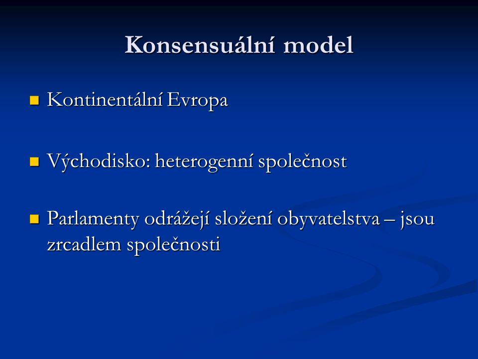 Konsensuální model Kontinentální Evropa Kontinentální Evropa Východisko: heterogenní společnost Východisko: heterogenní společnost Parlamenty odrážejí