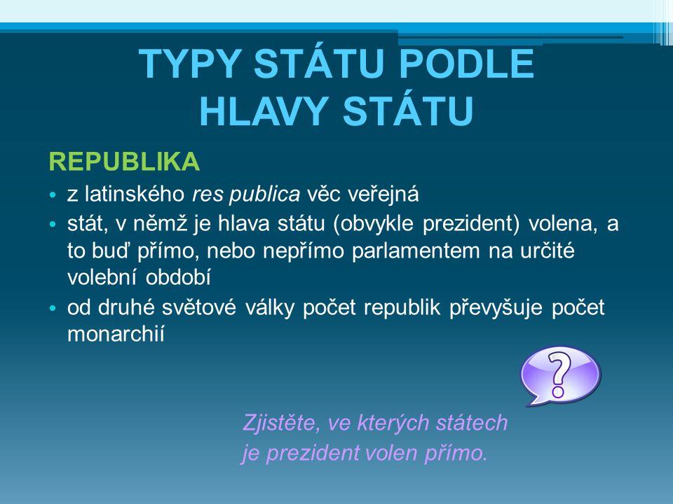 TYPY STÁTU PODLE HLAVY STÁTU REPUBLIKA z latinského res publica věc veřejná stát, v němž je hlava státu (obvykle prezident) volena, a to buď přímo, ne