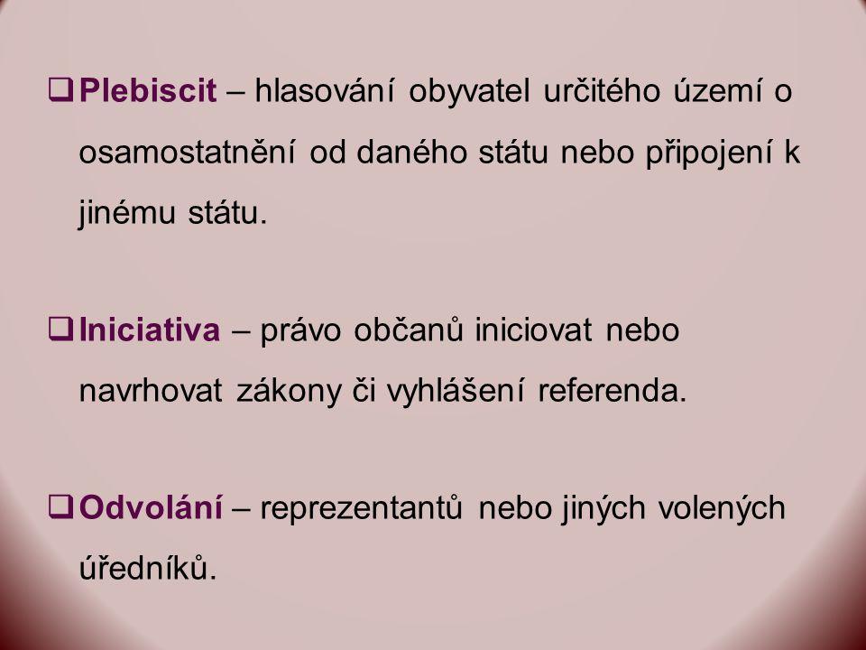  Plebiscit – hlasování obyvatel určitého území o osamostatnění od daného státu nebo připojení k jinému státu.