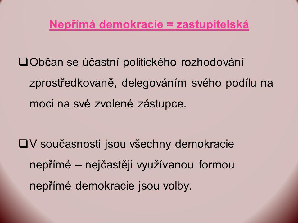 Nepřímá demokracie = zastupitelská  Občan se účastní politického rozhodování zprostředkovaně, delegováním svého podílu na moci na své zvolené zástupce.